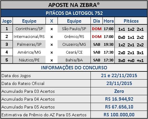 LOTOGOL 752 - PITÁCOS DA ZEBRA