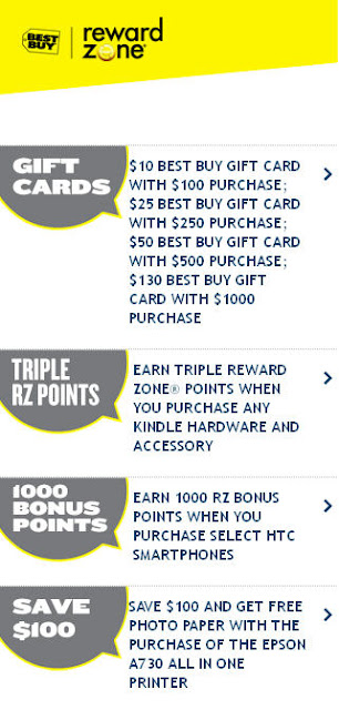 how to use best buy rewards
