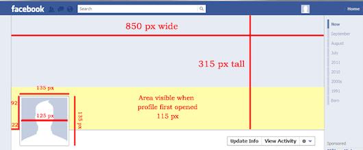 IMAGEM: Medidas para página do Facebook