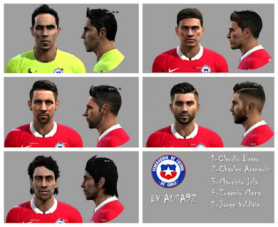 PES 2013 Facepack Chile By Ausa92 | PES - MODIF