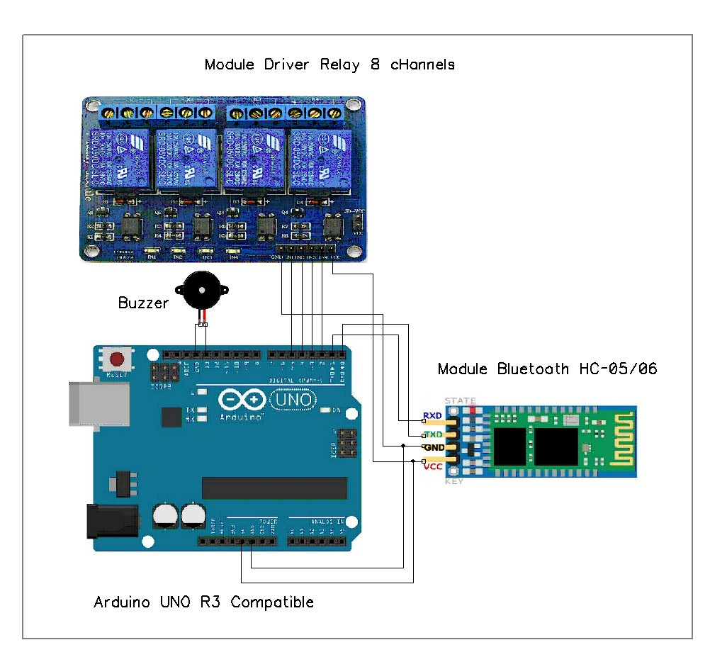 Cara membuat kontrol peralatan listrik dengan perintah