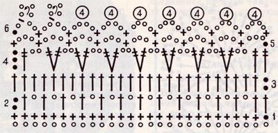 Вязание отделочной полосы для одежды крючком (третий способ). Схема вязания.