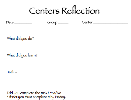 group presentation reflection essay Reflection paper chapter 10 is entitled conflict management in groups this is a very essential chapter for all members of a group to read and understand.