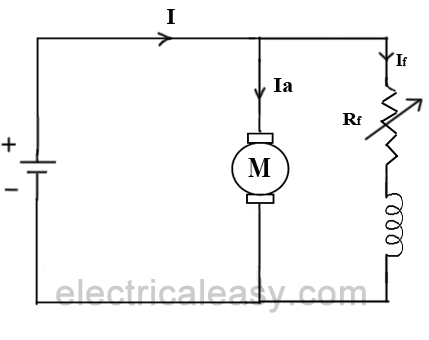 Speed control methods of DC motor | electricaleasy.com