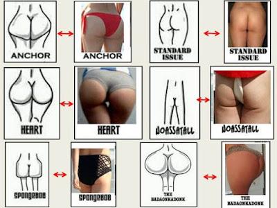 Jenis Bokong Wanita Lengkap dengan Nama dan Gambarnya