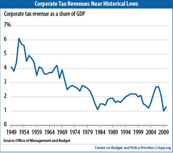 CORPORATE-TAXES.jpg