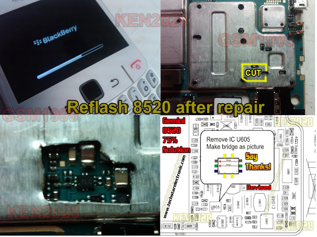 BLACKBERRY 8520 75% SOLUTION