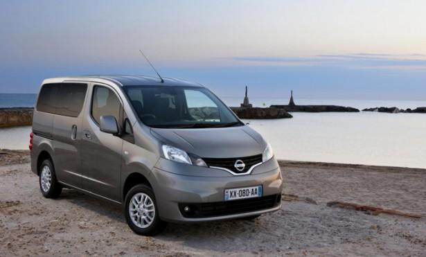 Mobil Keluarga Nissan Evalia Perbandingan Mobil Keluarga (MPV) Dibawah 200 Juta Rupiah Di Indonesia