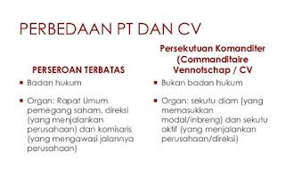 perbedaan cv dan pt dari aspek pembagian keuntungan,dari segi pajak,antara pt dan cv,firma,resume,pengertian,