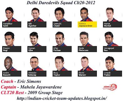 Delhi-Daredevils-Squad-CLT20-2012