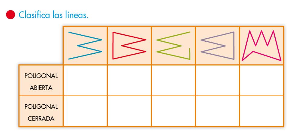http://www.primerodecarlos.com/SEGUNDO_PRIMARIA/febrero/tema3/actividades/mates/lineas_poligonales_abiertas_cerradas/poligonal_abierta_cerrada.swf