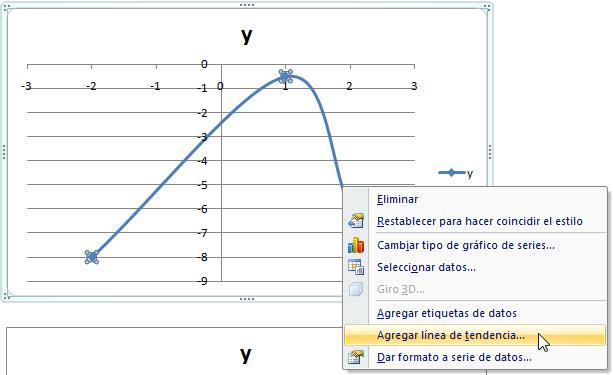 ExcelAvanzado.com: Interpolación