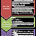 The Singapore Divorce Process: Understanding Through Flow Chart
