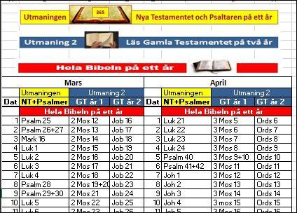 BIBELLÄSNINGSPLANEN