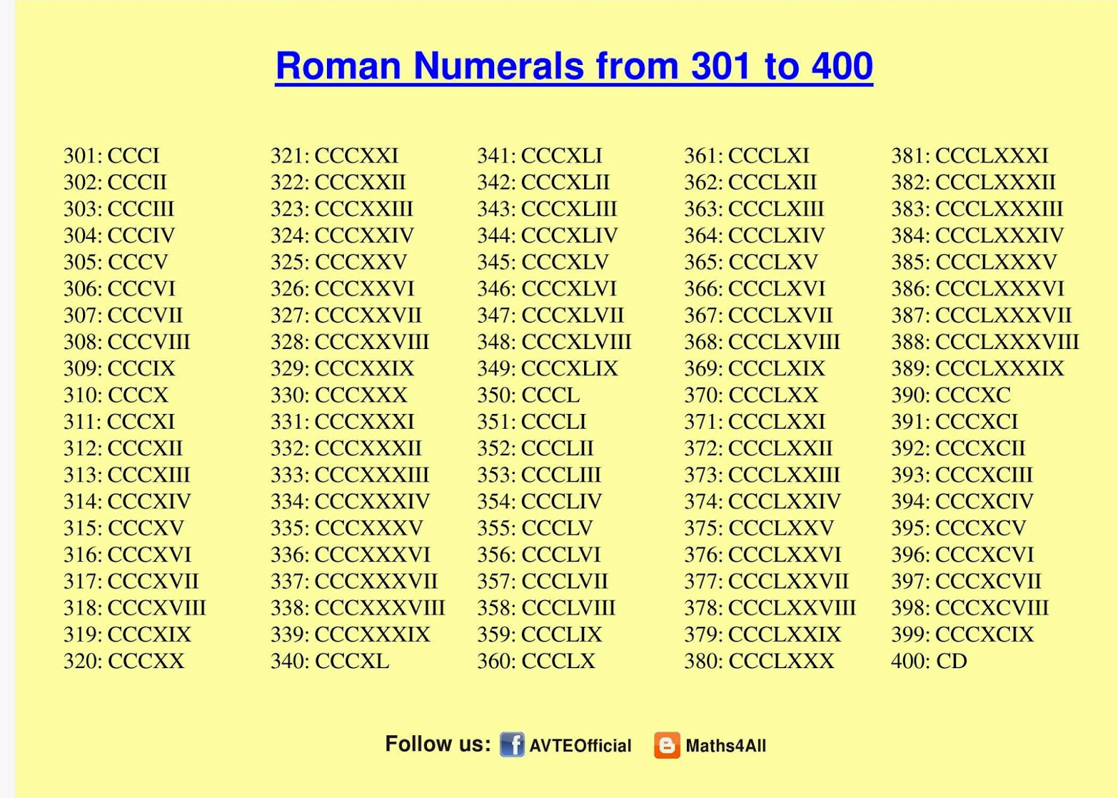 Maths4all: ROMAN NUMERALS 301 TO 400
