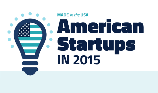 Made in America: Startup Culture in the USA