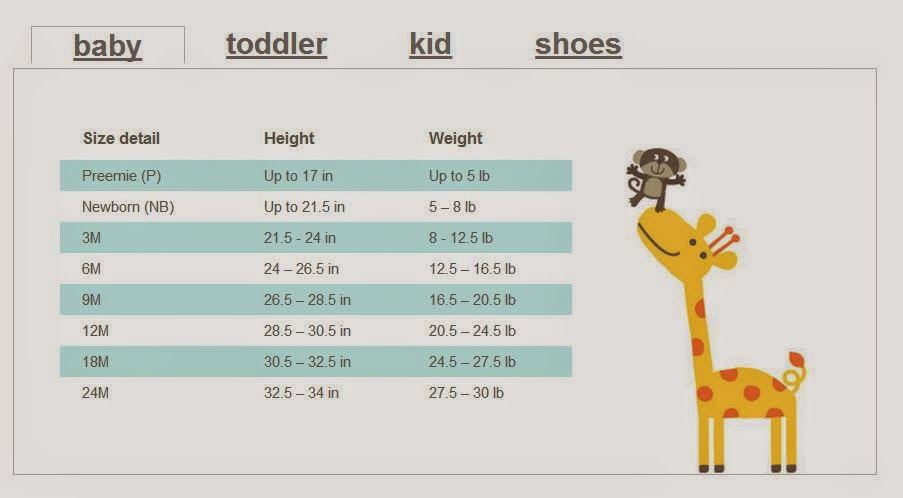 carters size chart