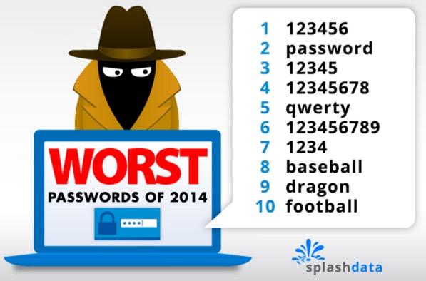 Senarai kata laluan terburuk tahun 2015