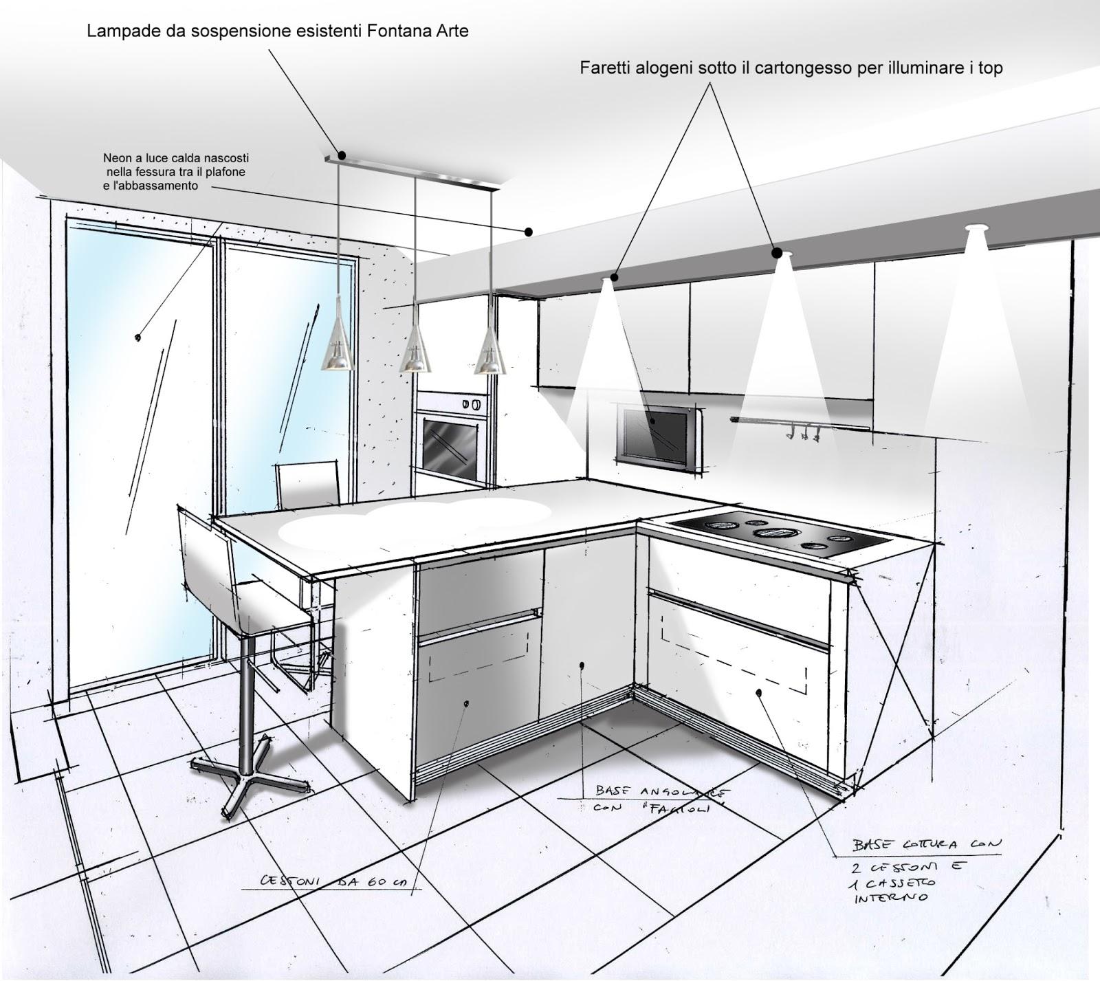 Emejing Luci In Cucina Ideas - Orna.info - orna.info