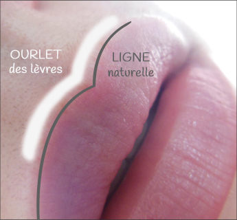 Augmenter le volume de ses lèvres : une bouche plus grosse et pulpeuse naturellement grâce aux techniques de maquillage