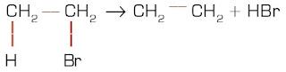 Reaksi eliminasi senyawa hidrokarbon
