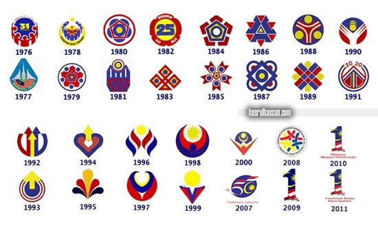Logo-Logo Hari Kebangsaan (Merdeka) Sejak Tahun 1976