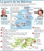 Los 30 años de la Guerra de Malvinas en 5 infografías gráficas, . malvinas infografãa