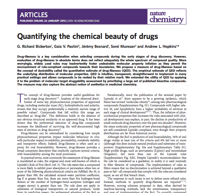 chemistry beauty essay It's true that modern chemistry has brought us a number of toxic chemicals, like ddt and dioxins,.