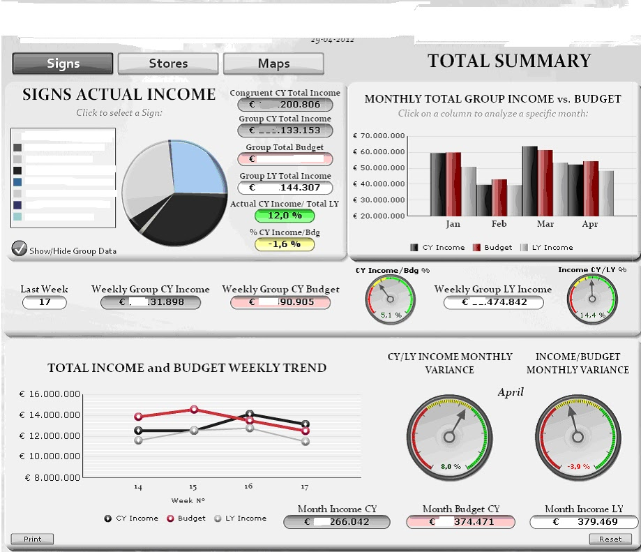 Business Intelligence with SAP Business Objects: Sap BO Dashboards ...