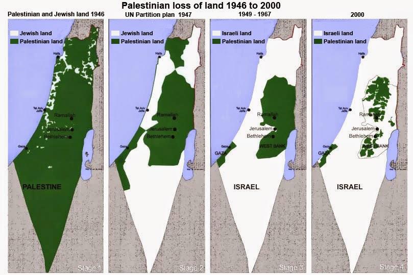 Pérdidas de tierras palestinas entre 1946-2000.