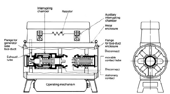 generator circuit breakers basic information and parts of generator rh electricalengineeringdesigns blogspot com