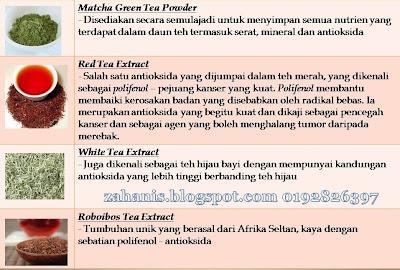 bahan dalam cinch tea mix shaklee