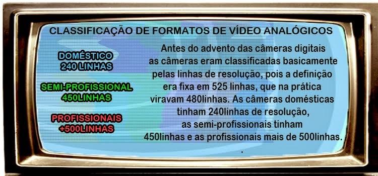 CLASSIFICAÇÃO DE FORMATOS ANALÓGICOS