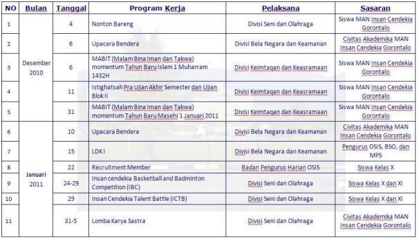 Contoh Program Kerja OSIS | m. syaifudin Blog