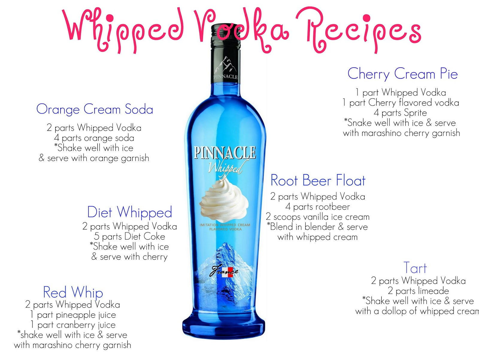 Livin 39 the glam life whipped vodka recipes for Fun cocktails with vodka
