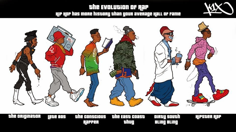 80s Early 90s Hip Hop The Late 80s Early 90s