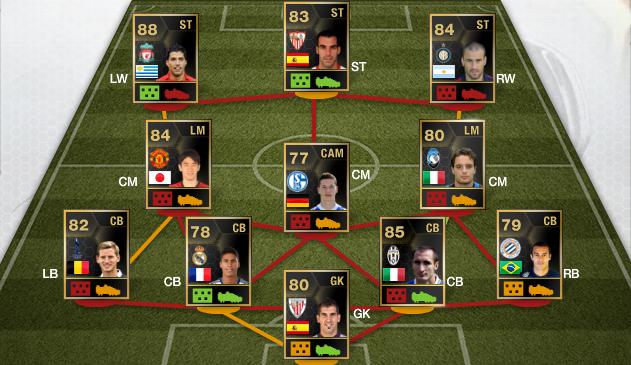 Fifa ultimate team poker