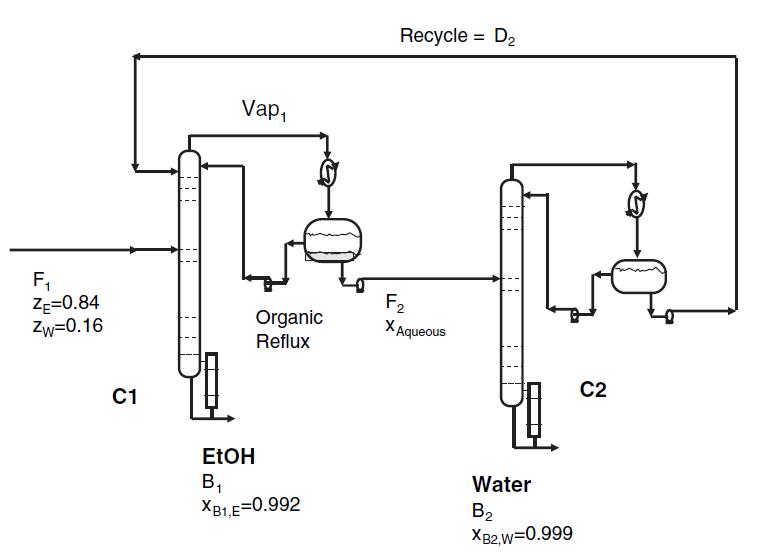 Simulacin de procesos qumicos diagrama de flujo para la separacin de etanol ccuart Images
