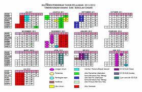 Kalender Pendidikan 2011 - 2012