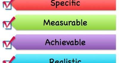 personal development plan for dissertation