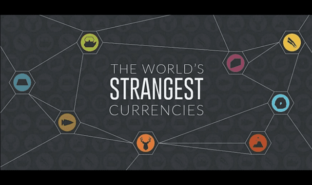 The World's Strangest Currencies