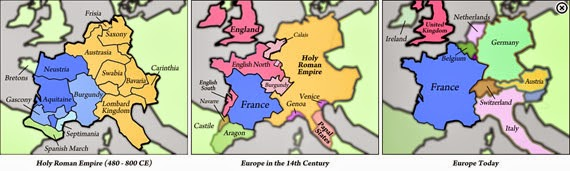 Evolution of Europe from Holy Roman Empire