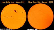 Sun Spots Max - Min