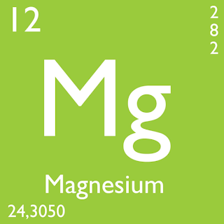 Magnesium, my #1 supplement for Fibromyalgia.