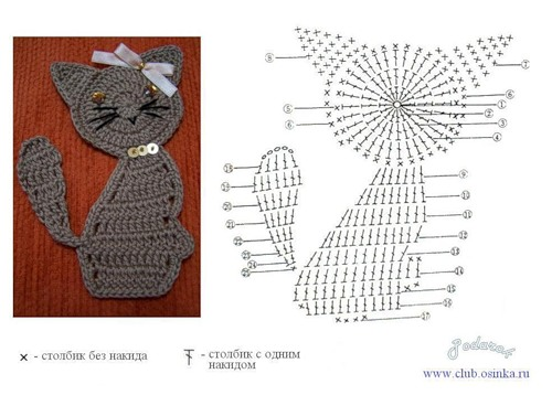 Crochetpedia 2d crochet cat applique there are so many patterns so if you are crazy about cats you will be crazy about this post dt1010fo
