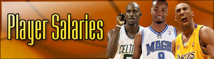 NBA Top 50 salaries