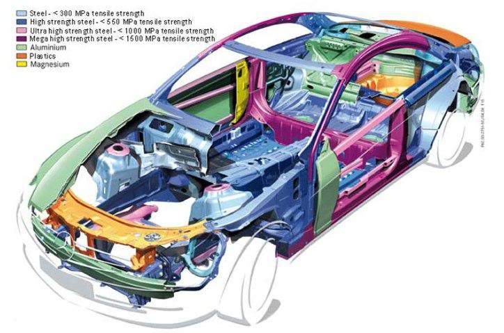 Mb Cl Class on Volvo S60 Parts Diagram