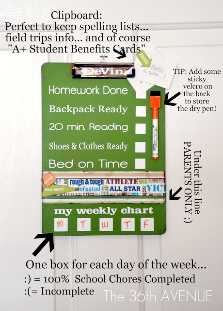Back to School Dry Erase Charts at the36thavenue.com Awesome idea for kids!