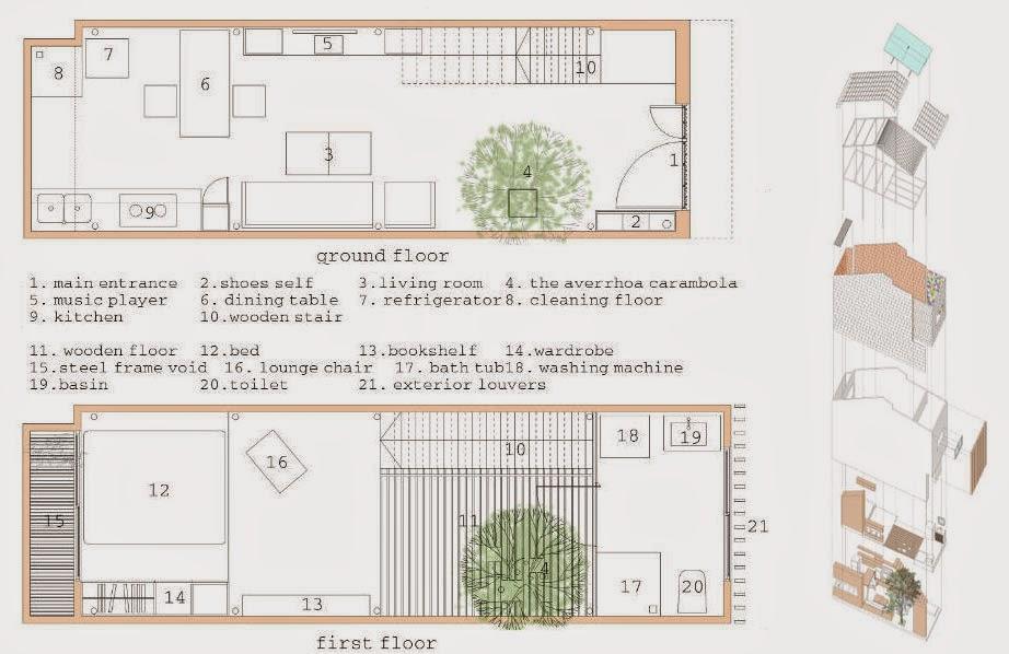 renovasi-bangunan-rumah-tinggal-idaman-mungil-luas 27m2-desain ruang dan rumahku-015