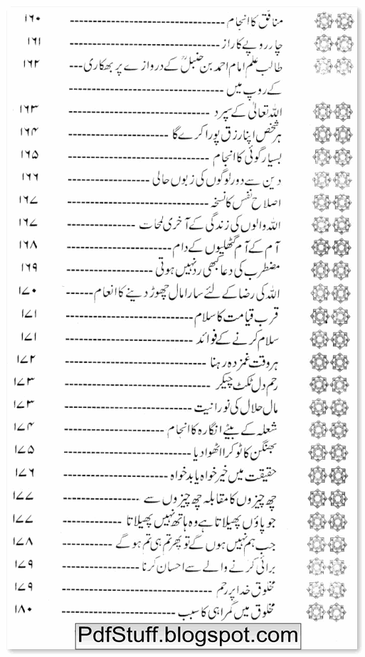 Contents of Urdu book Dilchasp Iman Afroz Waqiat by Arsalan Bin Akhtar